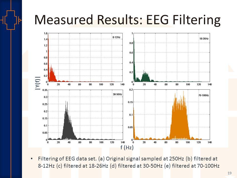 Robust Low Power VLSI Measured Results: EEG Filtering 19 time(s) Voltage (V) (a) (b) (c) (d) (e) Filtering of EEG data set.