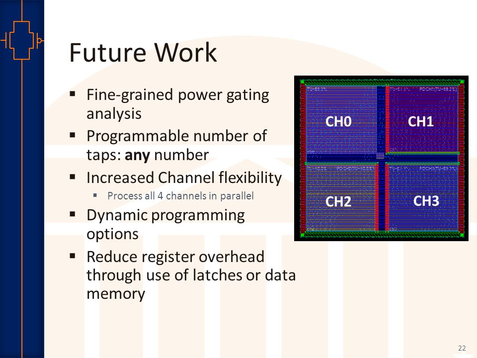 Robust Low Power VLSI Future Work 22  Fine-grained power gating analysis  Programmable number of taps: any number  Increased Channel flexibility  Process all 4 channels in parallel  Dynamic programming options  Reduce register overhead through use of latches or data memory CH0 CH2 CH3 CH1