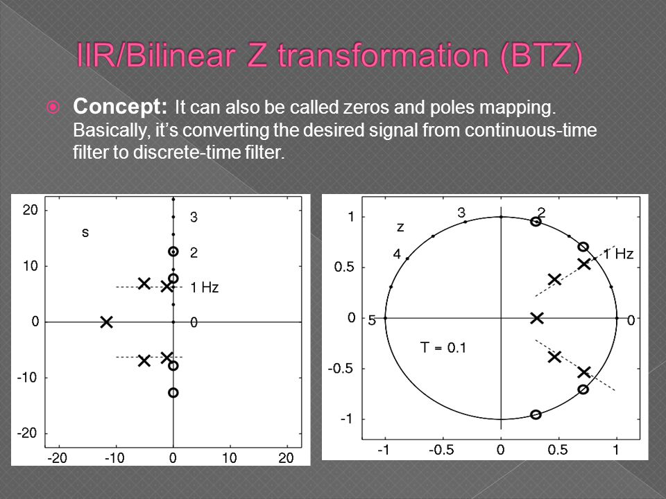  Concept: It can also be called zeros and poles mapping. Basically, it's converting the desired signal from continuous-time filter to discrete-time f
