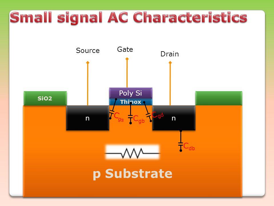 Thinox p Substrate SiO2 Poly Si n n n n Source Gate Drain C gb C gd C gs C db