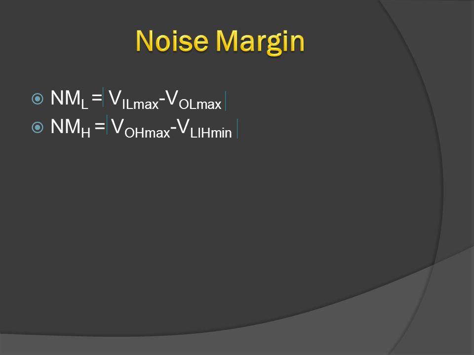  NM L = V ILmax -V OLmax  NM H = V OHmax -V LIHmin