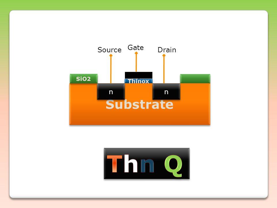 Thinox Substrate SiO2 Poly Si n n n n Source Gate Drain