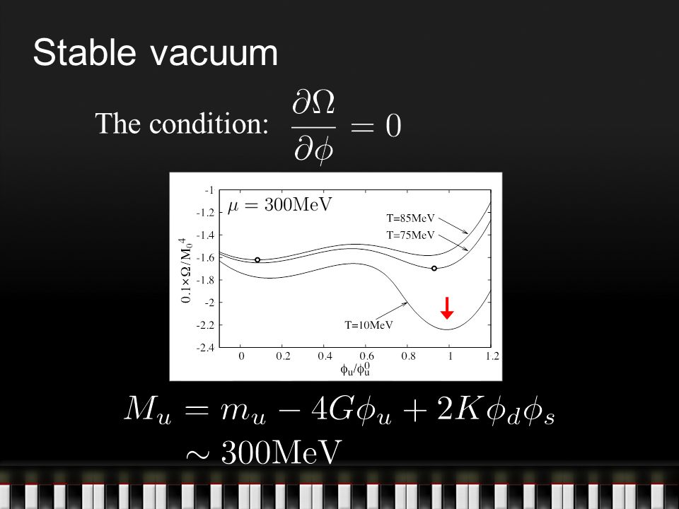 The condition: Stable vacuum