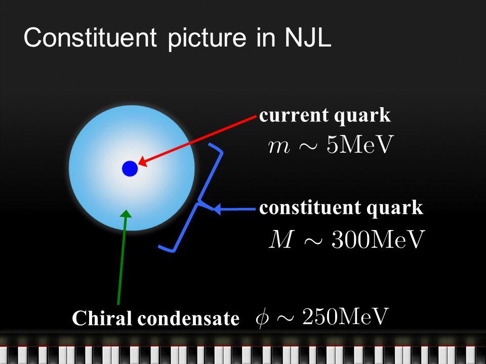 Chiral condensate current quark constituent quark Constituent picture in NJL