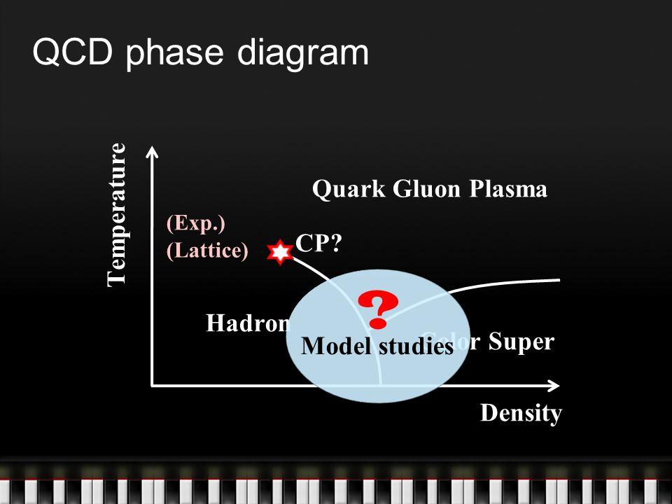 current quark constituent quark Observed quark mass
