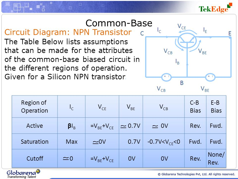 Common-Base Circuit Diagram: NPN Transistor The Table Below lists assumptions that can be made for the attributes of the common-base biased circuit in