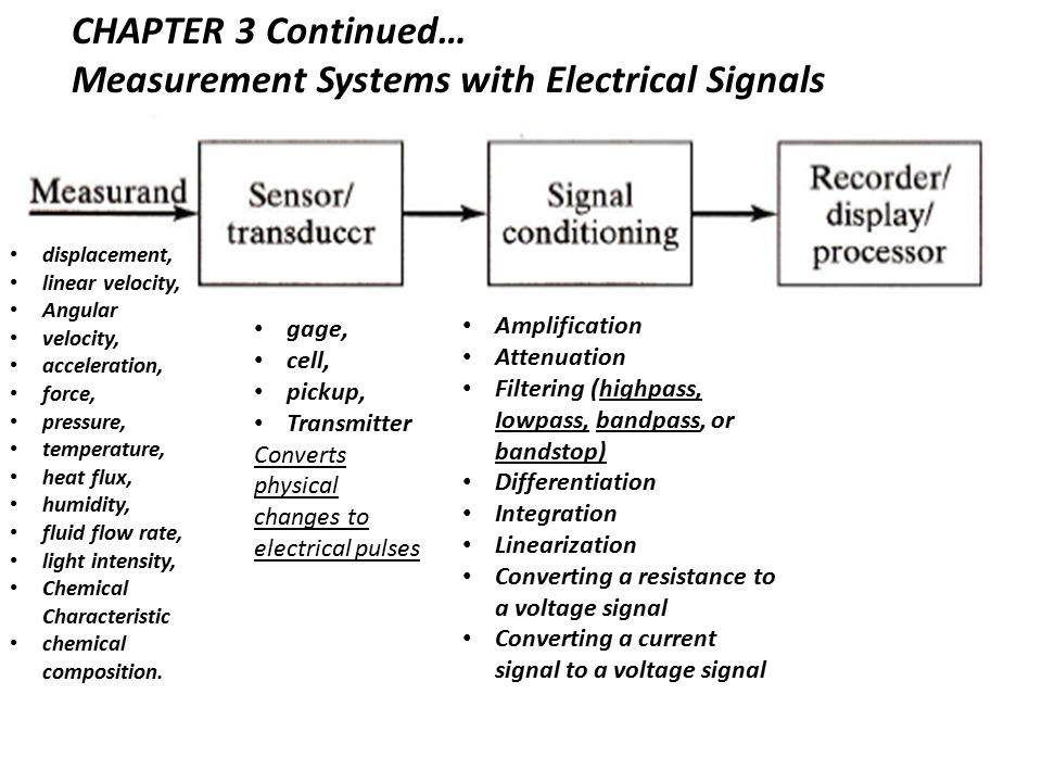 CHAPTER 3 Continued… Measurement Systems with Electrical Signals displacement, linear velocity, Angular velocity, acceleration, force, pressure, temperature, heat flux, humidity, fluid flow rate, light intensity, Chemical Characteristic chemical composition.
