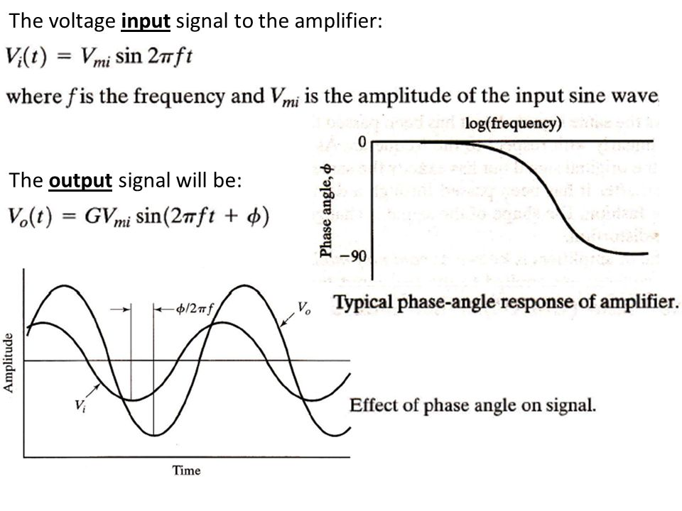 The voltage input signal to the amplifier: The output signal will be: