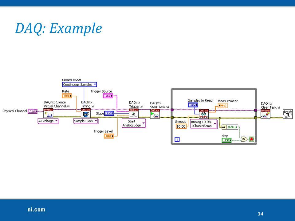 DAQ: Example 14