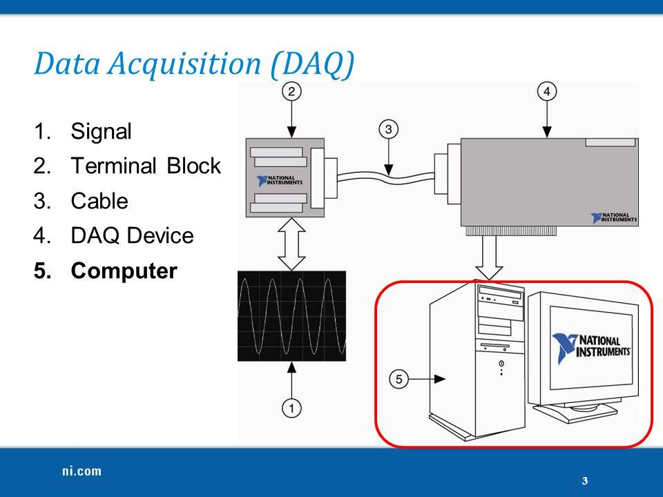Data Acquisition (DAQ) 1.Signal 2.Terminal Block 3.Cable 4.DAQ Device 5.Computer 3