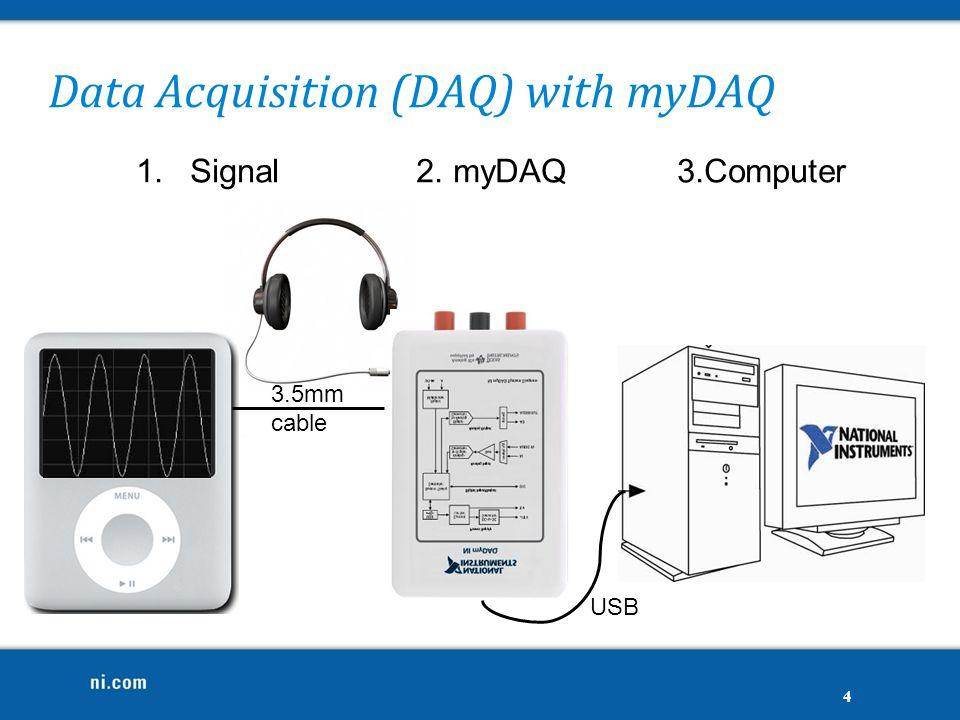 Data Acquisition (DAQ) with myDAQ 1.Signal 2. myDAQ 3.Computer 4 USB 3.5mm cable
