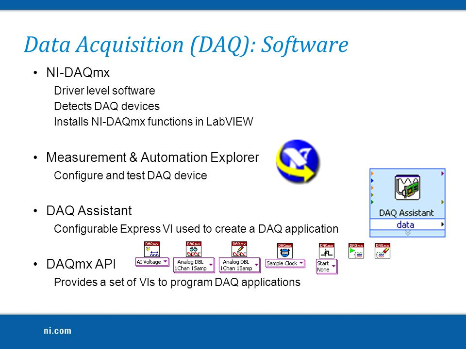 NI-DAQmx Driver level software Detects DAQ devices Installs NI-DAQmx functions in LabVIEW Measurement & Automation Explorer Configure and test DAQ device DAQ Assistant Configurable Express VI used to create a DAQ application DAQmx API Provides a set of VIs to program DAQ applications Data Acquisition (DAQ): Software