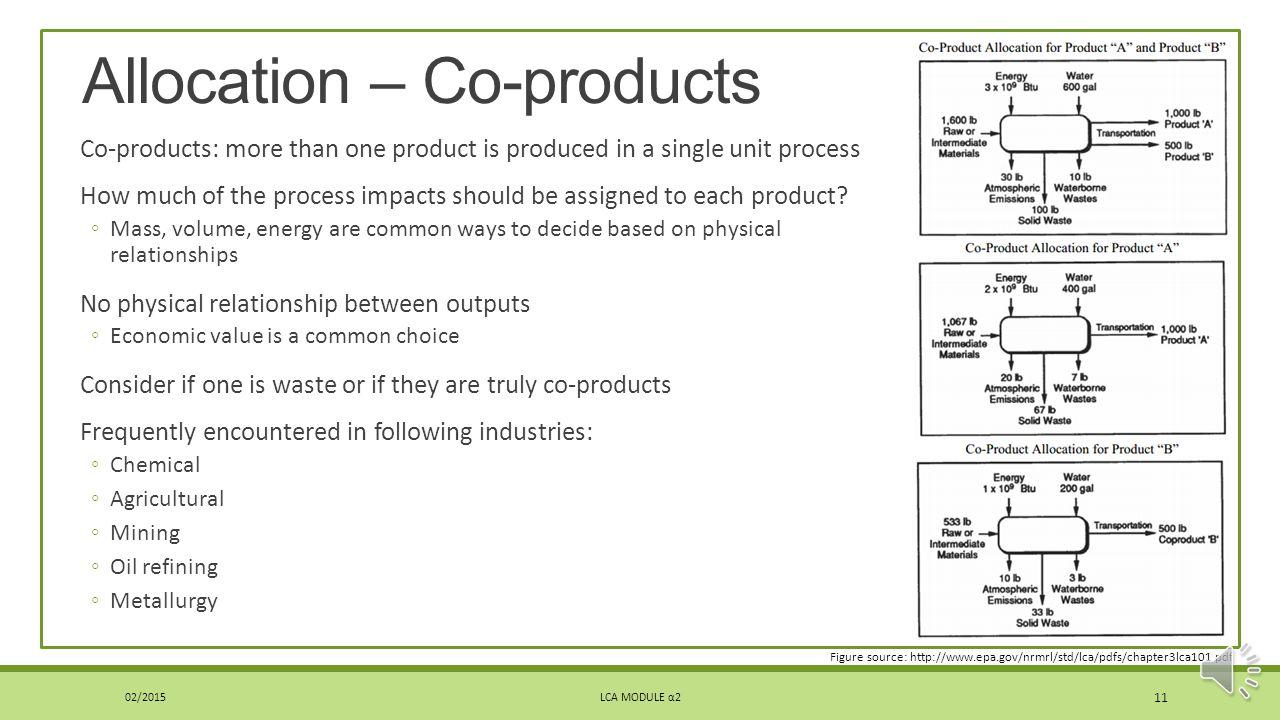 Allocation Decision Tree (Simonen 2014) 02/2015LCA MODULE α2 10 Diagram: Simonen, K. (2014). Life Cycle Assessment. Routledge, New York, NY. Must do s