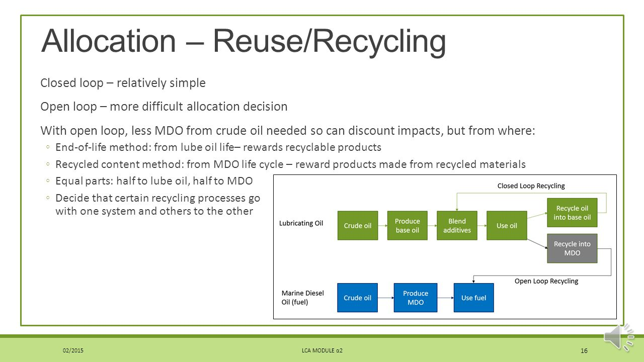 Allocation – Reuse/Recycling 02/2015LCA MODULE α2 15 Crude oil Produce base oil Blend additives Use oil Recycle oil into base oil Recycle into MDO Cru