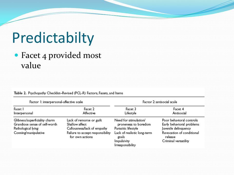 Predictabilty Facet 4 provided most value