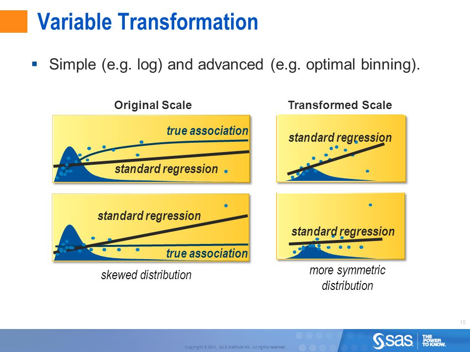 10 Copyright © 2011, SAS Institute Inc. All rights reserved. Variable Transformation  Simple (e.g. log) and advanced (e.g. optimal binning).