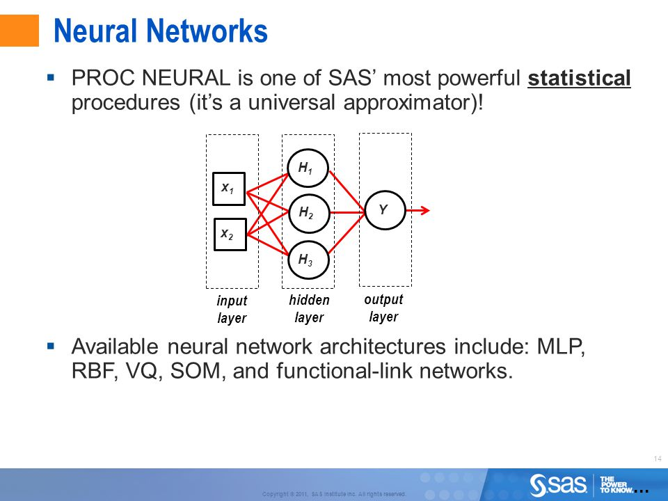 14 Copyright © 2011, SAS Institute Inc. All rights reserved. Neural Networks...  PROC NEURAL is one of SAS' most powerful statistical procedures (it'