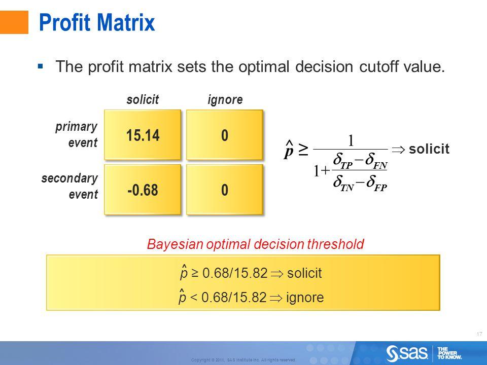 17 Copyright © 2011, SAS Institute Inc. All rights reserved. Profit Matrix  The profit matrix sets the optimal decision cutoff value. ^ ^ p ≥ 0.68/15