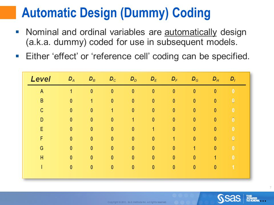 7 Copyright © 2011, SAS Institute Inc. All rights reserved. Automatic Design (Dummy) Coding...  Nominal and ordinal variables are automatically desig