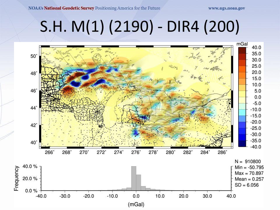 S.H. M(1) (2190) - DIR4 (200)
