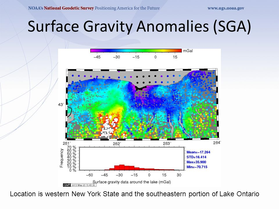 Surface Gravity Anomalies (SGA) Location is western New York State and the southeastern portion of Lake Ontario