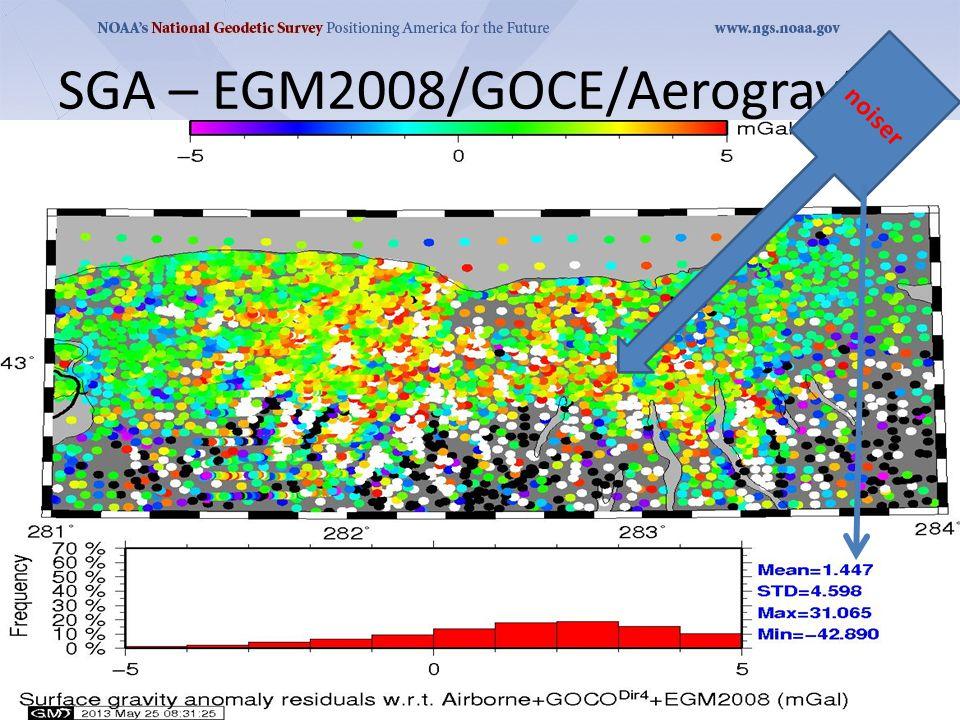 SGA – EGM2008/GOCE/Aerogravity noiser