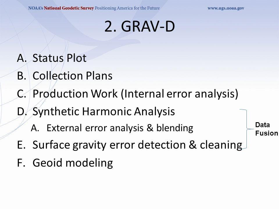 2. GRAV-D A.Status Plot B.Collection Plans C.Production Work (Internal error analysis) D.Synthetic Harmonic Analysis A.External error analysis & blend