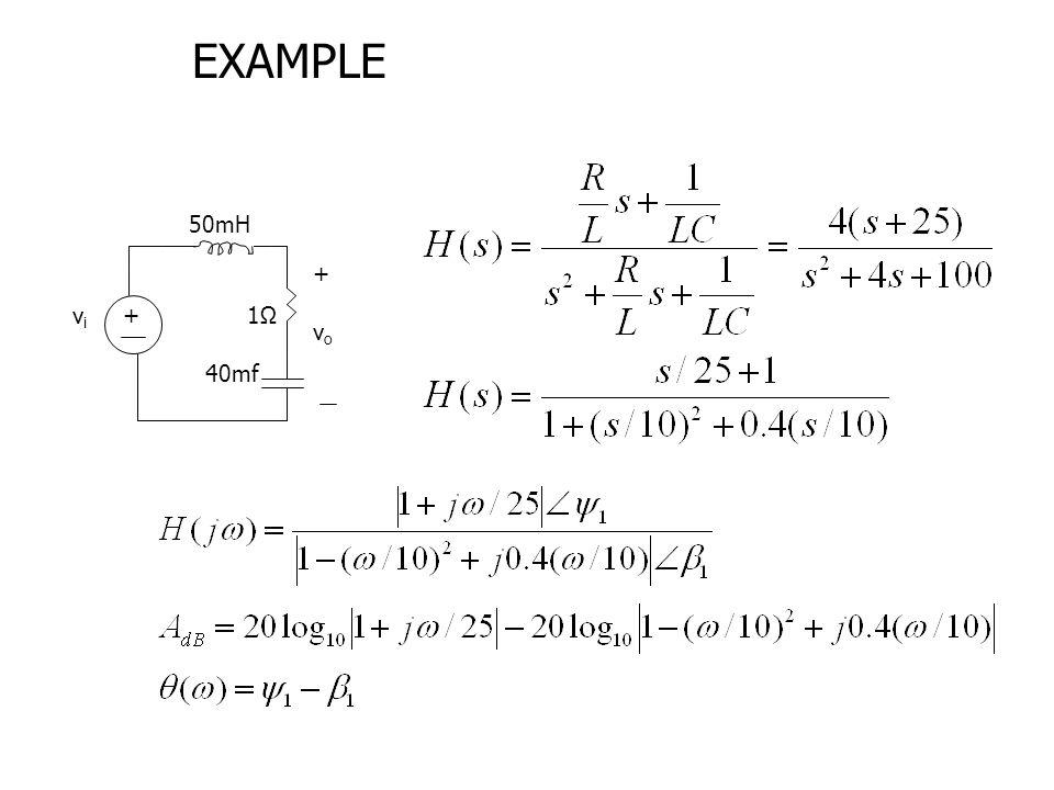 EXAMPLE +vivi + vovo 50mH 40mf 1Ω1Ω
