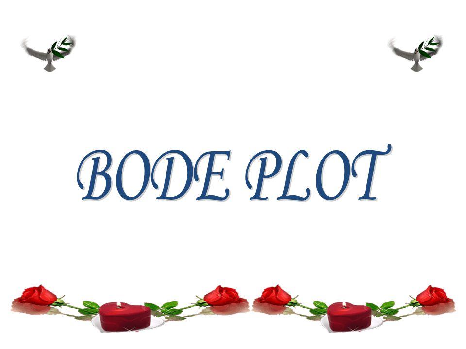 Magnitude Bode plot of -- 20log 10 (1+jω/0.1) -- -20log 10 (1+jω/5) -- -20log 10 (ω) -- 20log 10 (√10) -- 20log 10 |H(jω)|