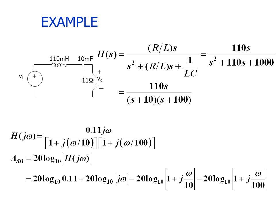 EXAMPLE + 11Ω vivi + vovo 110mH10mF