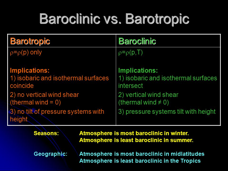Baroclinic vs. Barotropic BarotropicBaroclinic  =  (p) only Implications: 1) isobaric and isothermal surfaces coincide 2) no vertical wind shear (th