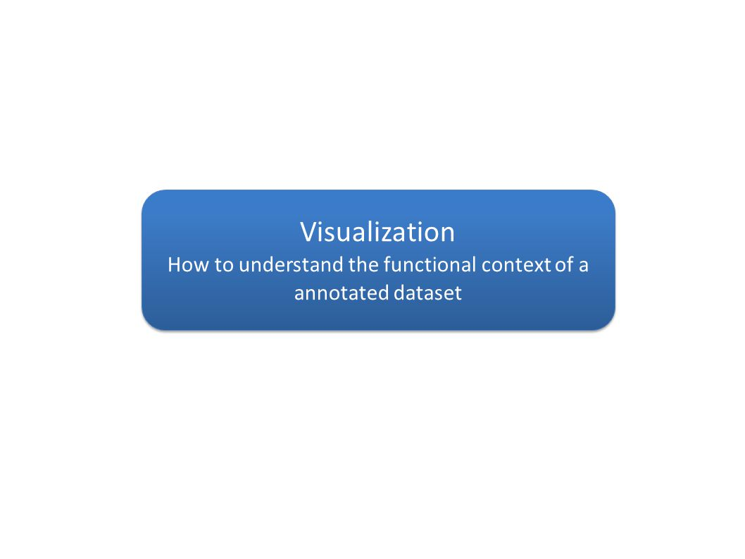 Visualization How to understand the functional context of a annotated dataset Visualization How to understand the functional context of a annotated dataset