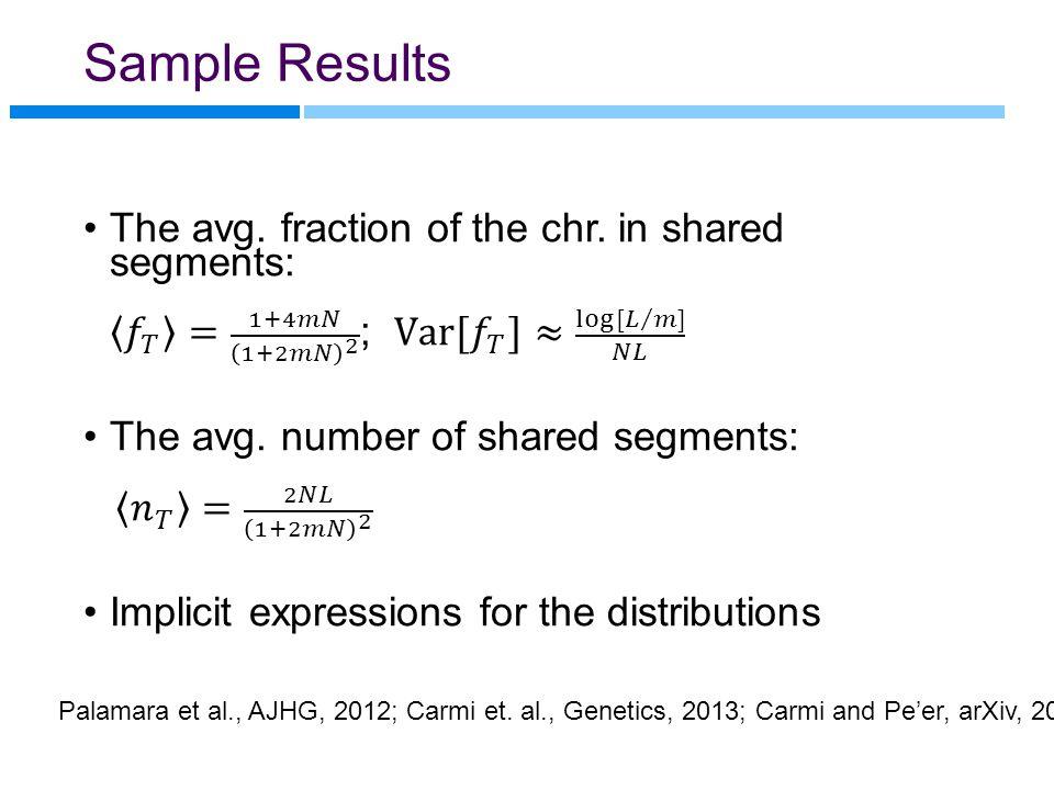 Sample Results Palamara et al., AJHG, 2012; Carmi et.