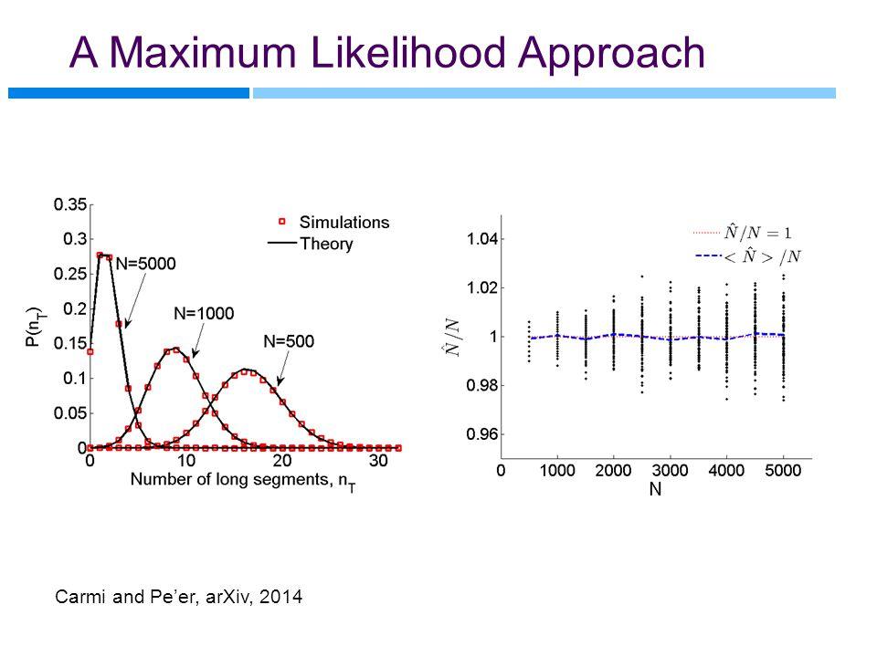 A Maximum Likelihood Approach Carmi and Pe'er, arXiv, 2014