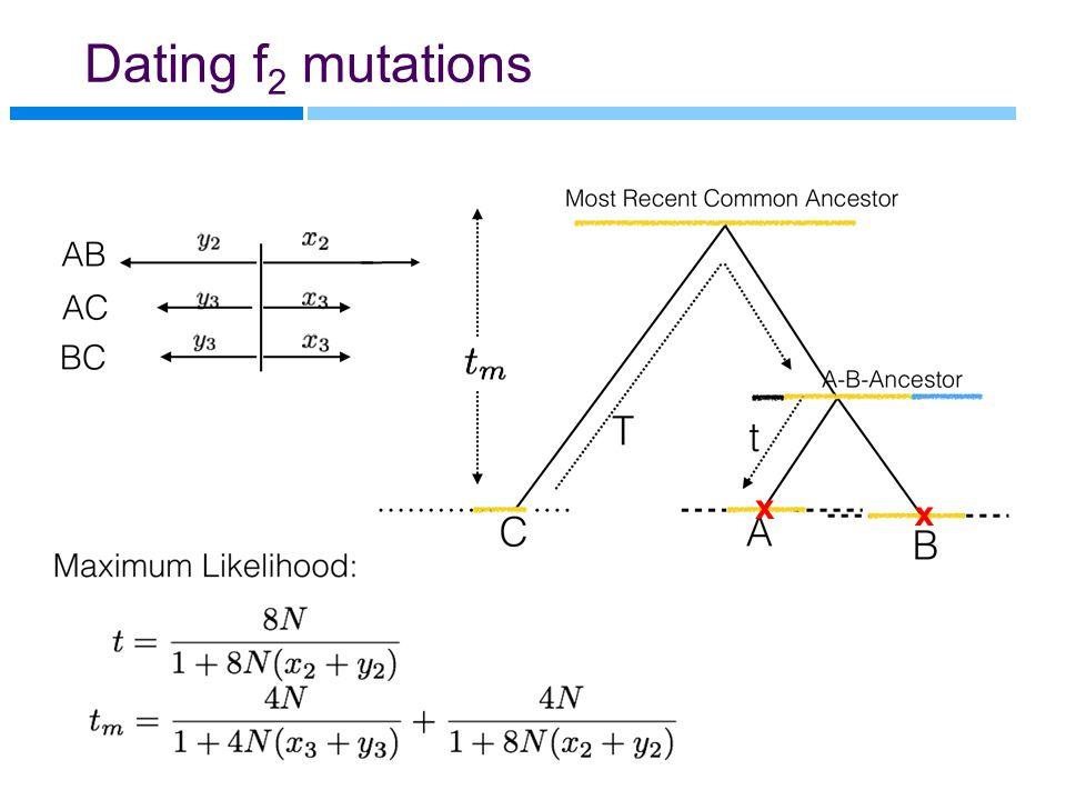 Dating f 2 mutations x x