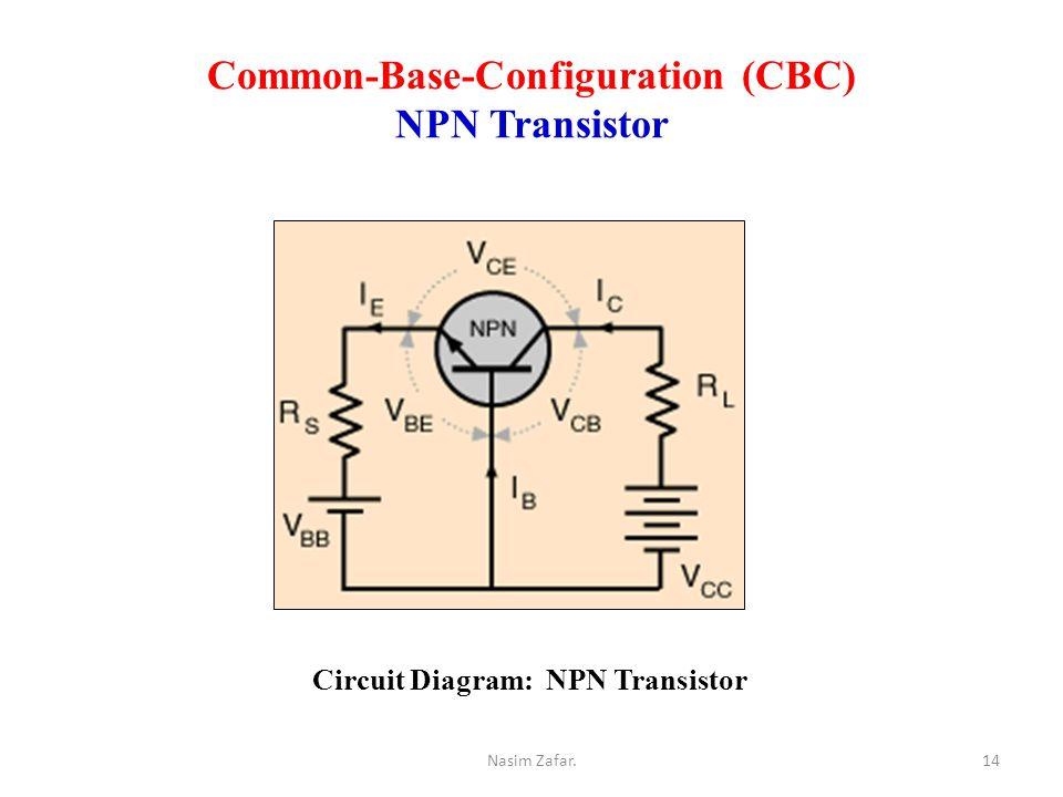 Common-Base-Configuration (CBC) NPN Transistor Circuit Diagram: NPN Transistor 14Nasim Zafar.