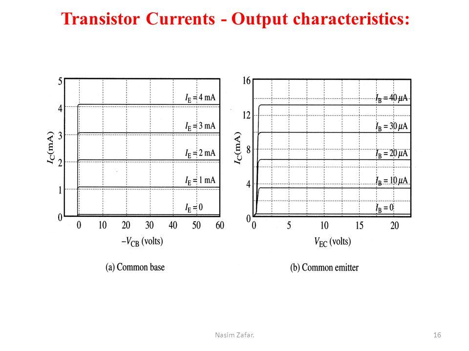 16 Transistor Currents - Output characteristics: Nasim Zafar.