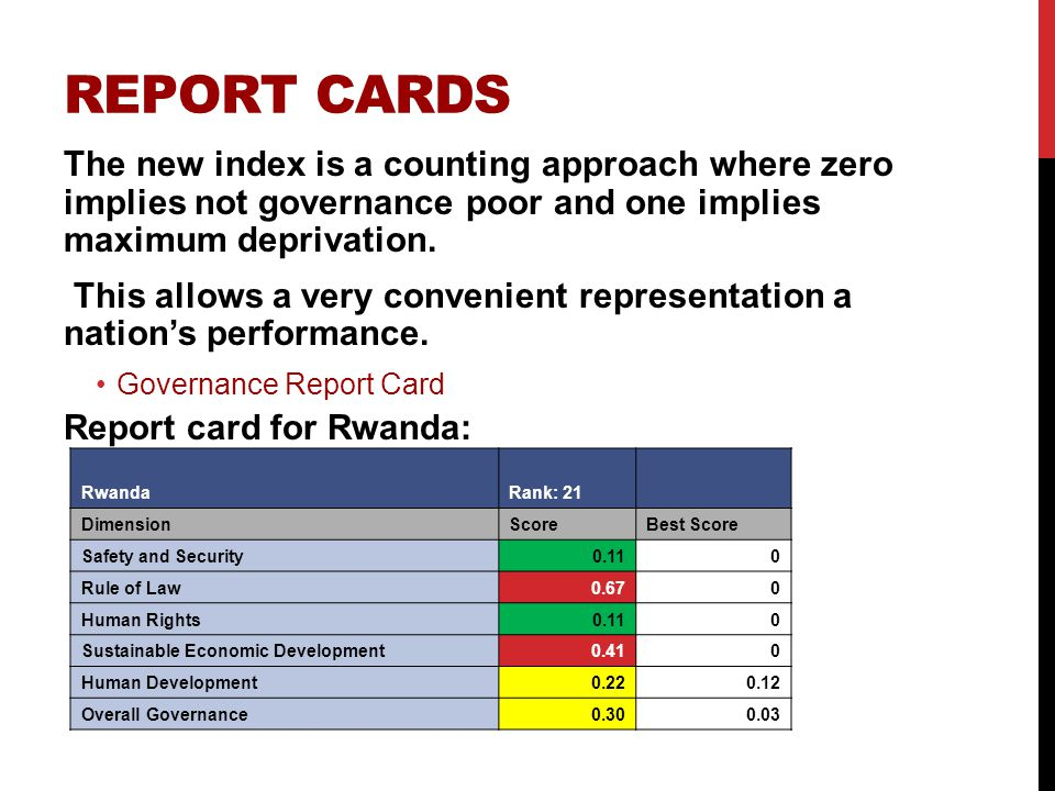 REPORT CARDS The new index is a counting approach where zero implies not governance poor and one implies maximum deprivation.