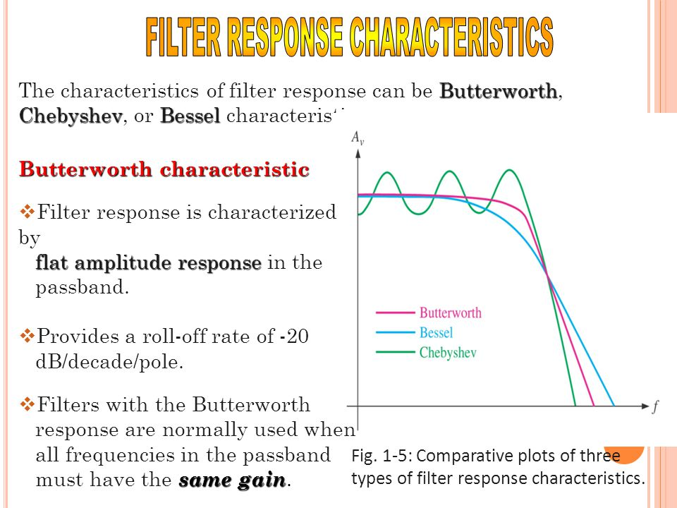 Butterworth ChebyshevBessel The characteristics of filter response can be Butterworth, Chebyshev, or Bessel characteristic. Fig. 1-5: Comparative plot