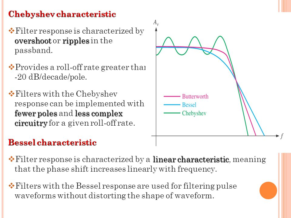Chebyshev characteristic  Filter response is characterized by overshootripples overshoot or ripples in the passband.  Provides a roll-off rate great