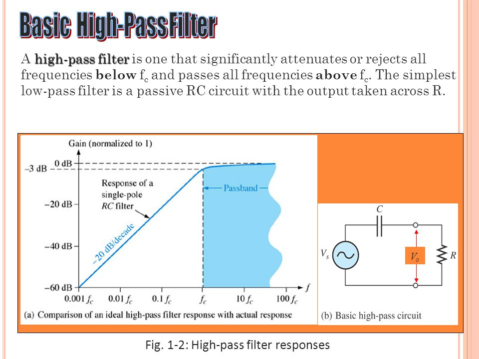 high-pass filter A high-pass filter is one that significantly attenuates or rejects all frequencies below f c and passes all frequencies above f c. Th