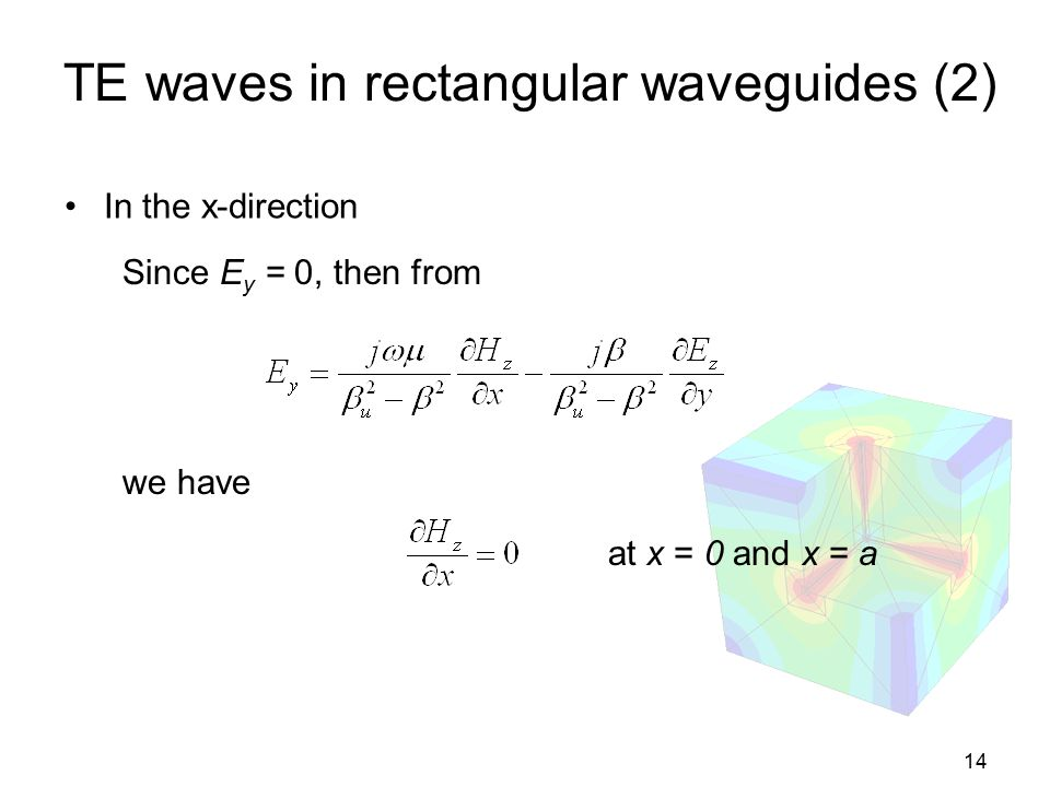 14 TE waves in rectangular waveguides (2) In the x-direction Since E y = 0, then from we have at x = 0 and x = a