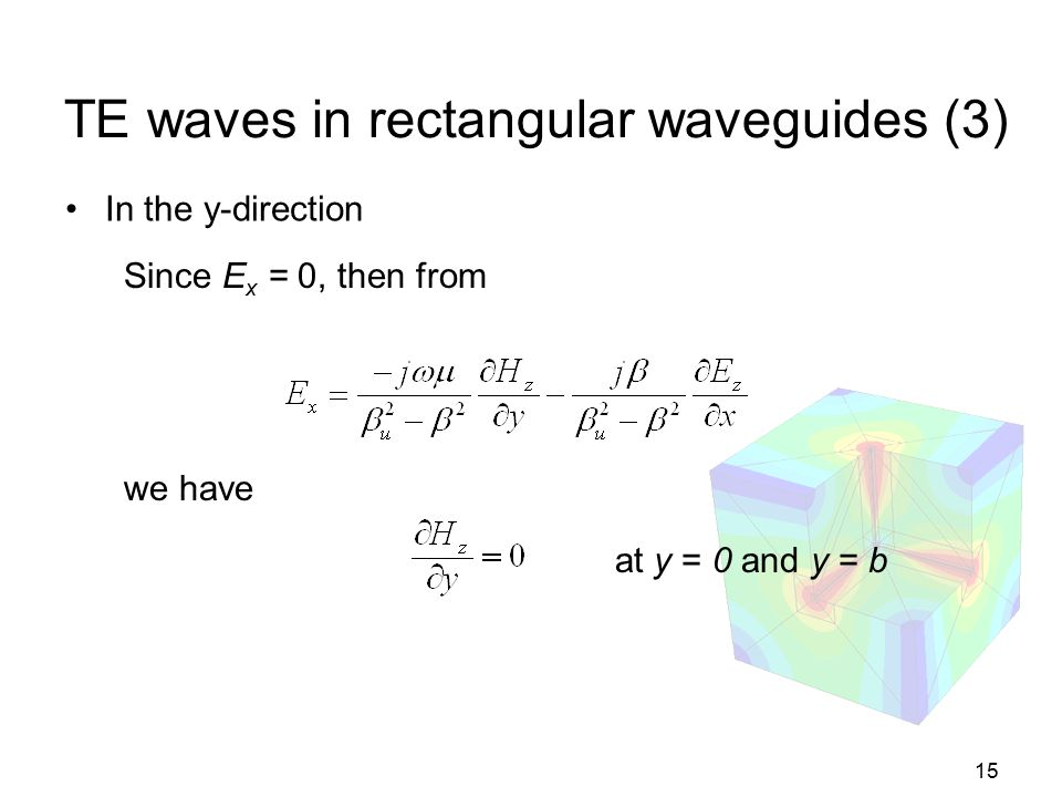 15 TE waves in rectangular waveguides (3) In the y-direction Since E x = 0, then from we have at y = 0 and y = b