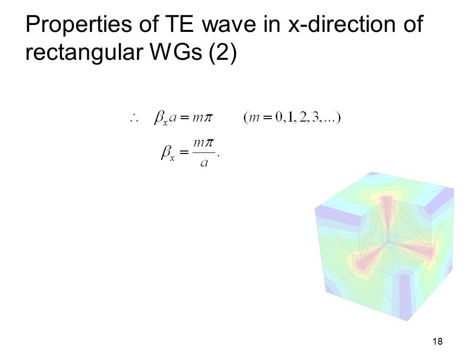 18 Properties of TE wave in x-direction of rectangular WGs (2)