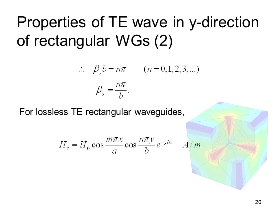 20 Properties of TE wave in y-direction of rectangular WGs (2) For lossless TE rectangular waveguides,