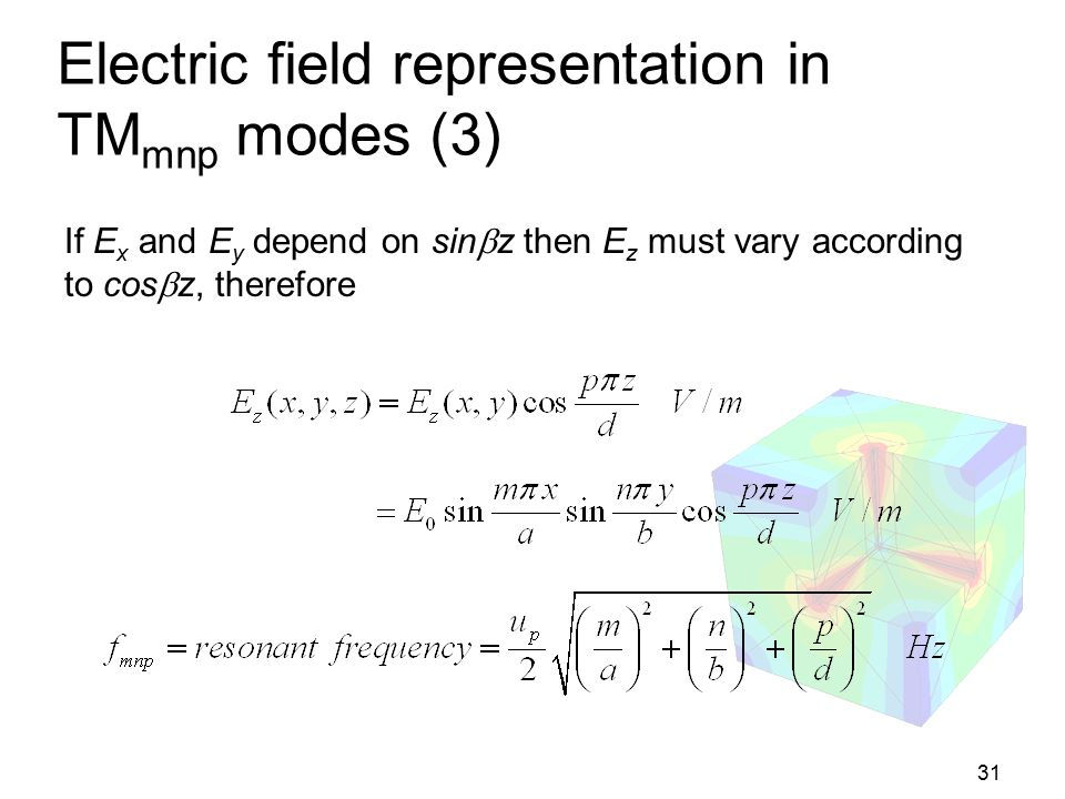 31 Electric field representation in TM mnp modes (3) If E x and E y depend on sin  z then E z must vary according to cos  z, therefore