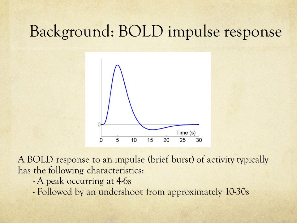 Background: BOLD impulse response A BOLD response to an impulse (brief burst) of activity typically has the following characteristics: - A peak occurring at 4-6s - Followed by an undershoot from approximately 10-30s