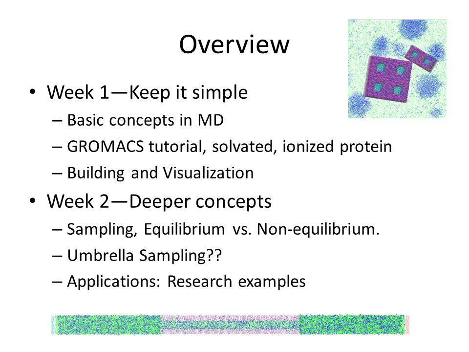 Why Molecular Dynamics.1.