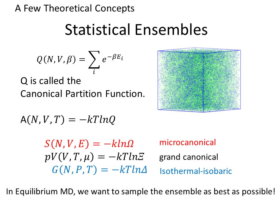 A Few Theoretical Concepts microcanonical grand canonical Isothermal-isobaric Statistical Ensembles In Equilibrium MD, we want to sample the ensemble as best as possible!