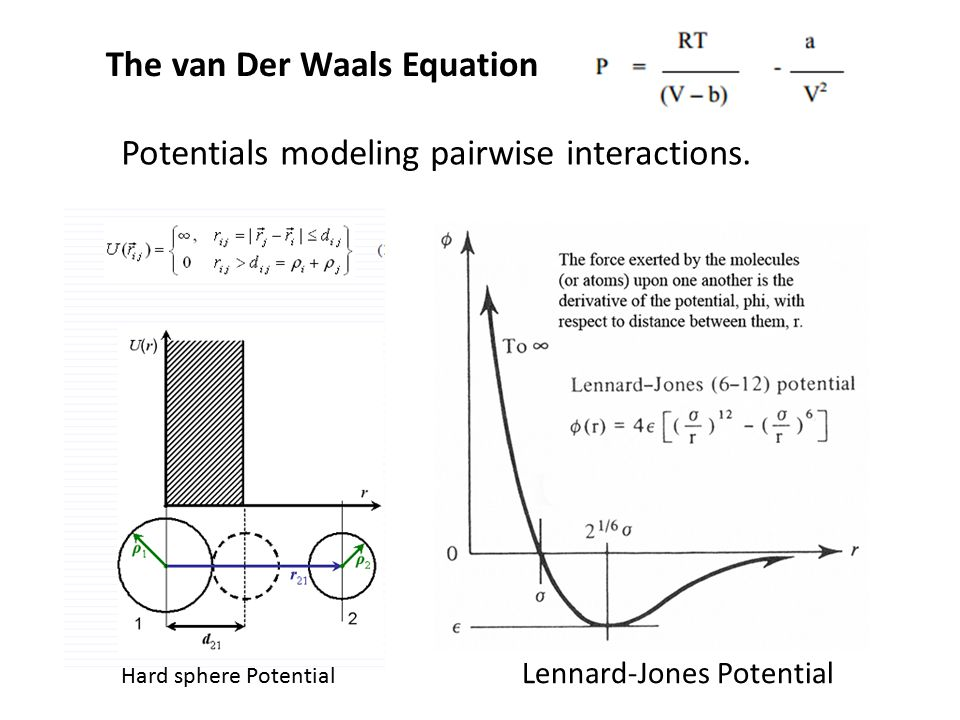 Lennard-Jones Potential Hard sphere Potential Potentials modeling pairwise interactions.